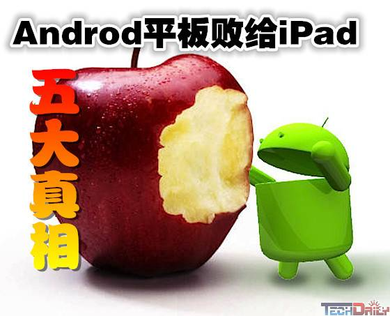 Android和iOS:谁主导平板市场?